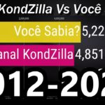 Canal KondZilla Vs Você Sabia? – Subscriber Count History & Future [2012-2026]