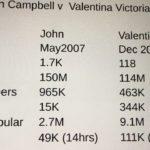 Valentina Victoria 11 de maio