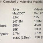 Valentina Victoria