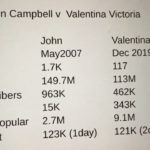 Valentina Victoria 9th May