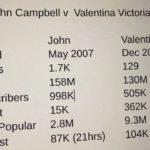Valentina Victoria – इस चैनल के भविष्य के मुद्रीकरण को साझा करने के लिए सदस्यता लें