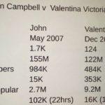 Valentina Victoriaでビキニを試着