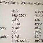 Valentina Victoria Update